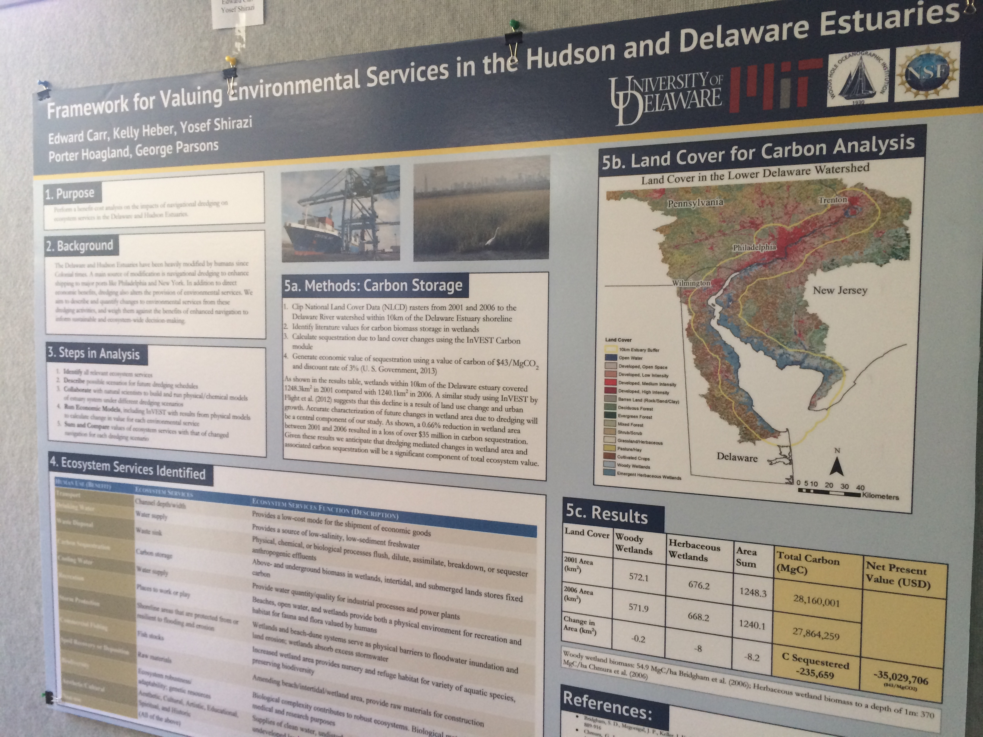 Team Poster at Stanford's annual NatCap Conference | Dr ...